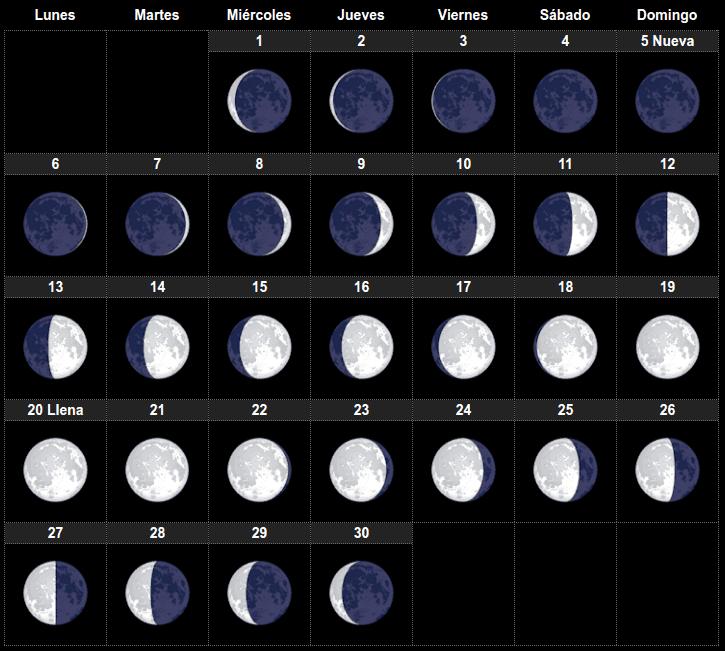 lunaciones calendario lunar junio 2016