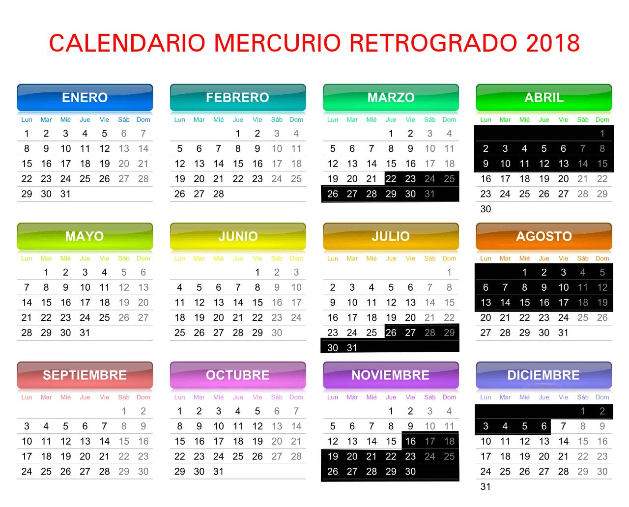 Mercurio Retrógrado 2018